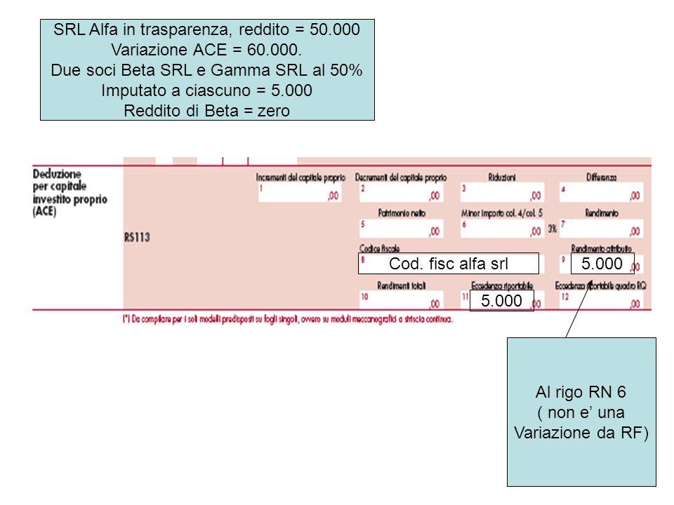SRL Alfa in trasparenza, reddito = 50.000 Variazione ACE = 60.000. Due soci Beta SRL e Gamma SRL al 50% Imputato a ciascuno = 5.000 Reddito di Beta =