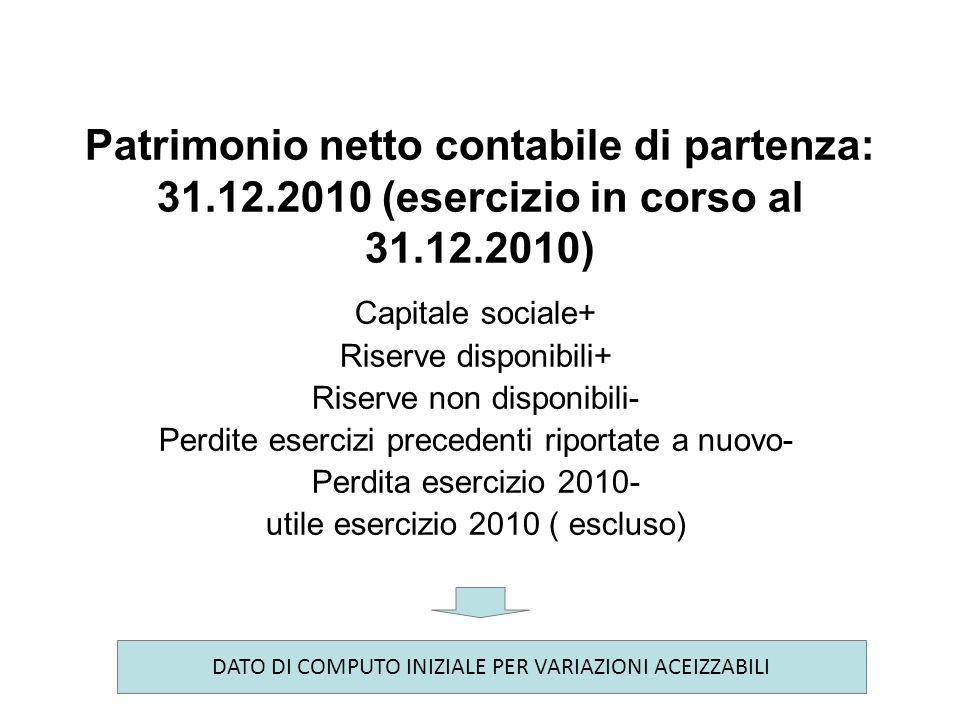 Patrimonio netto contabile di partenza: 31.12.2010 (esercizio in corso al 31.12.2010) Capitale sociale+ Riserve disponibili+ Riserve non disponibili-