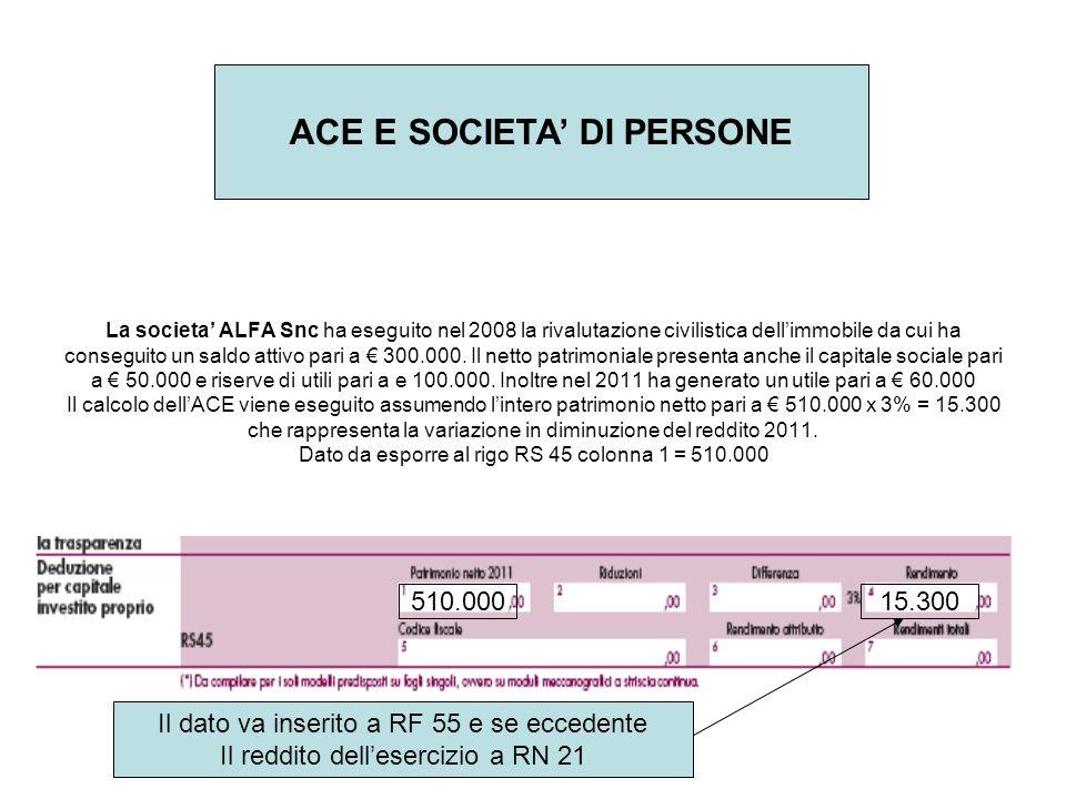 La societa ALFA Snc ha eseguito nel 2008 la rivalutazione civilistica dellimmobile da cui ha conseguito un saldo attivo pari a 300.000. Il netto patri