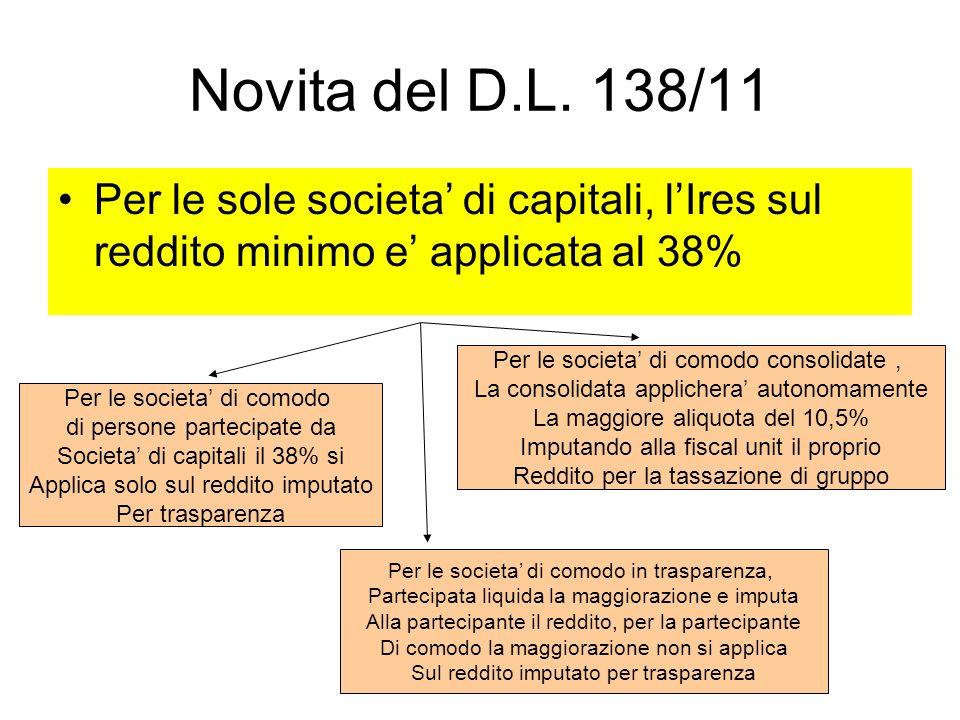 Novita del D.L. 138/11 Per le sole societa di capitali, lIres sul reddito minimo e applicata al 38% Per le societa di comodo di persone partecipate da