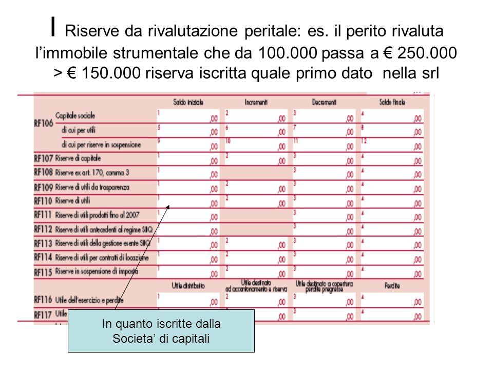 I Riserve da rivalutazione peritale: es. il perito rivaluta limmobile strumentale che da 100.000 passa a 250.000 > 150.000 riserva iscritta quale prim
