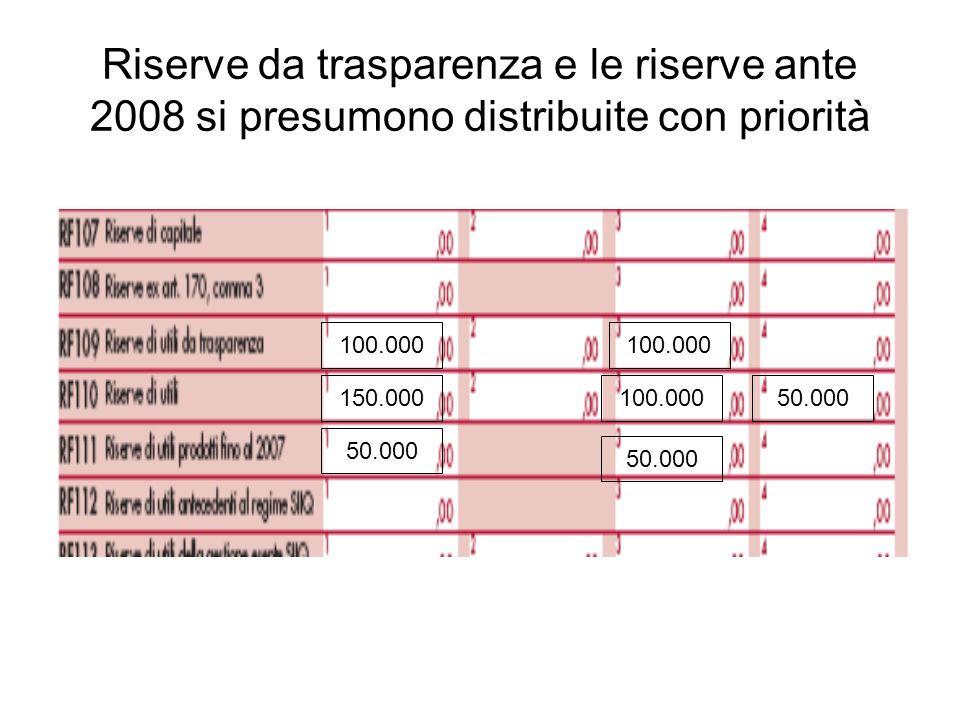 Riserve da trasparenza e le riserve ante 2008 si presumono distribuite con priorità 100.000 50.000 150.000100.00050.000