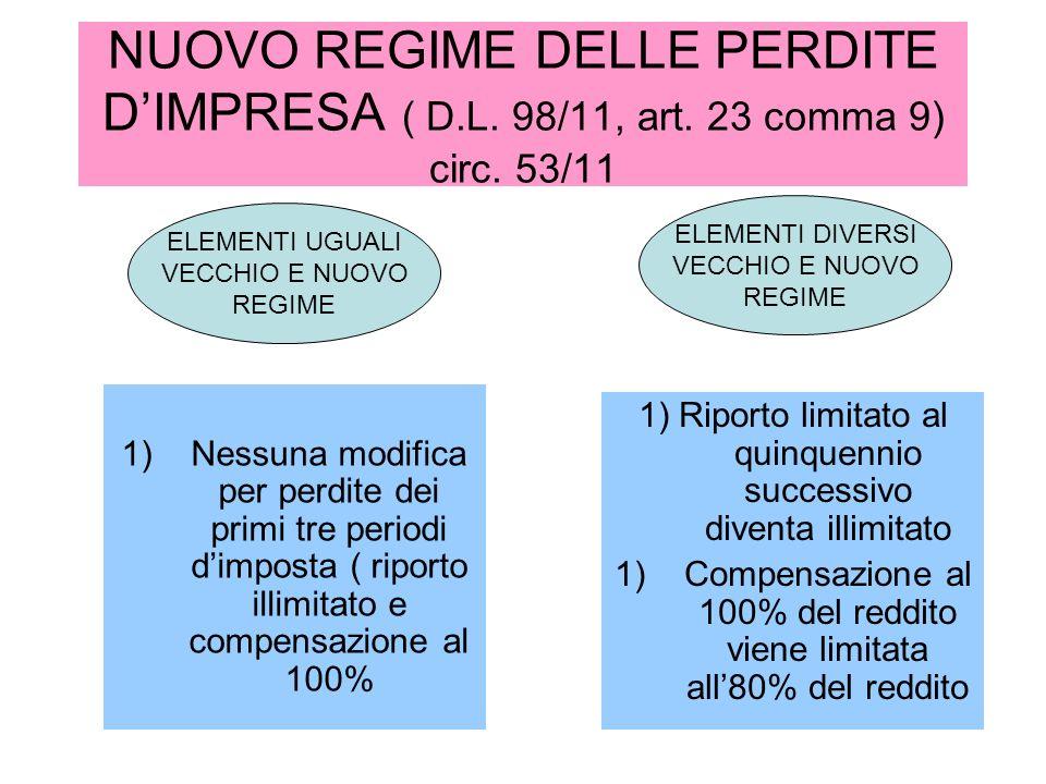 NUOVO REGIME DELLE PERDITE DIMPRESA ( D.L. 98/11, art. 23 comma 9) circ. 53/11 1)Nessuna modifica per perdite dei primi tre periodi dimposta ( riporto