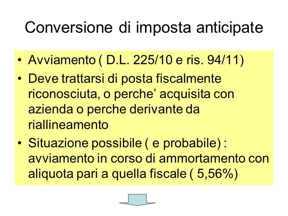 Conversione di imposta anticipate Avviamento ( D.L. 225/10 e ris. 94/11) Deve trattarsi di posta fiscalmente riconosciuta, o perche acquisita con azie