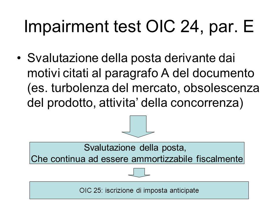 Impairment test OIC 24, par. E Svalutazione della posta derivante dai motivi citati al paragrafo A del documento (es. turbolenza del mercato, obsolesc