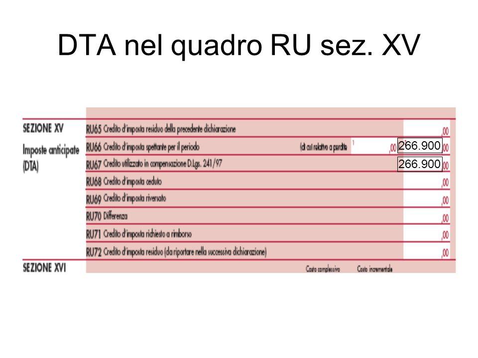 DTA nel quadro RU sez. XV 266.900