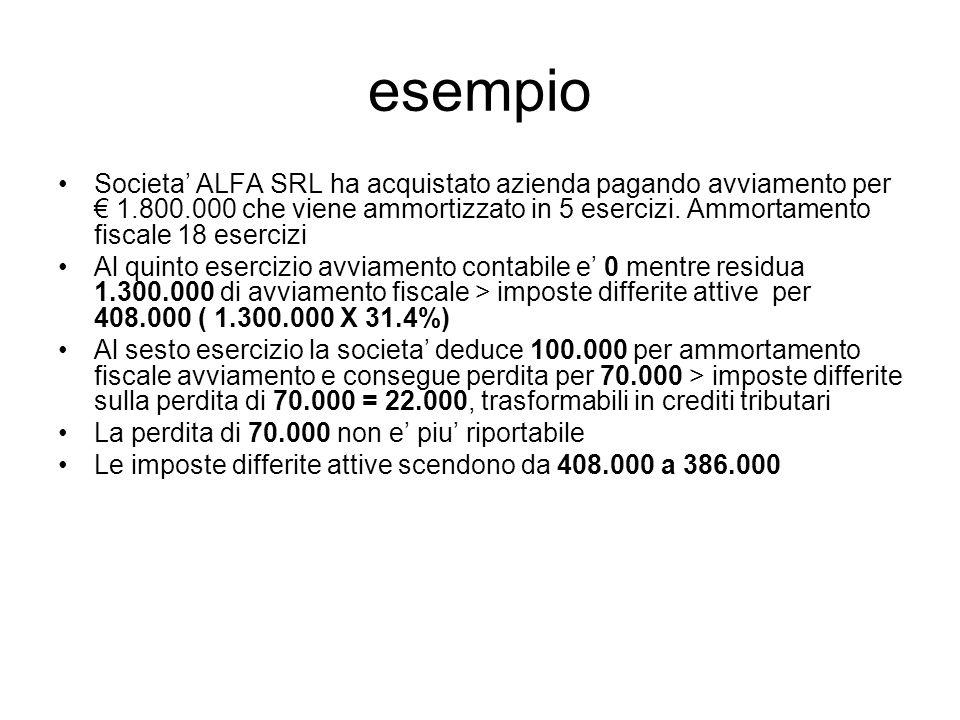 esempio Societa ALFA SRL ha acquistato azienda pagando avviamento per 1.800.000 che viene ammortizzato in 5 esercizi. Ammortamento fiscale 18 esercizi