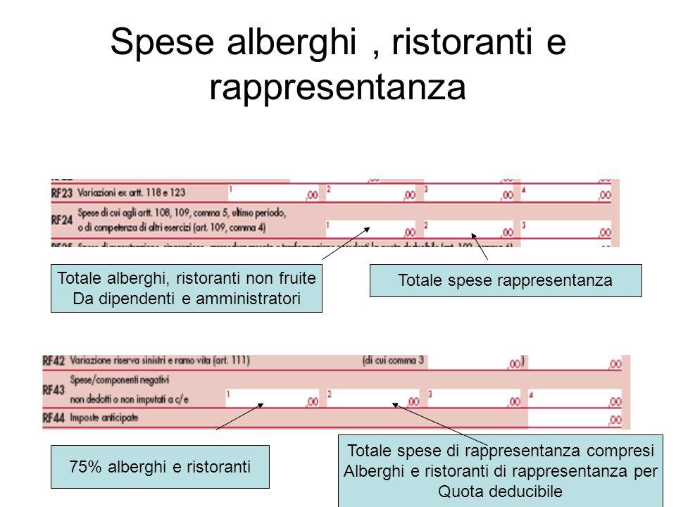 Spese alberghi, ristoranti e rappresentanza Totale alberghi, ristoranti non fruite Da dipendenti e amministratori Totale spese rappresentanza 75% albe