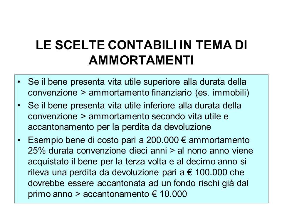 LE SCELTE CONTABILI IN TEMA DI AMMORTAMENTI Se il bene presenta vita utile superiore alla durata della convenzione > ammortamento finanziario (es.