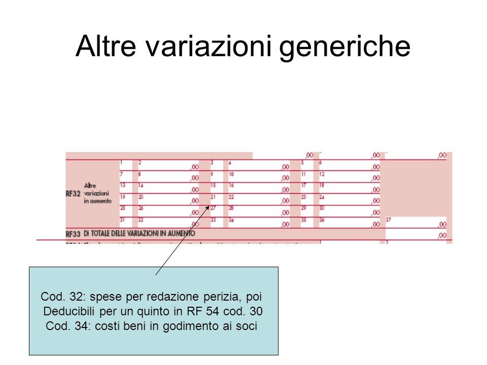 Altre variazioni generiche Cod. 32: spese per redazione perizia, poi Deducibili per un quinto in RF 54 cod. 30 Cod. 34: costi beni in godimento ai soc