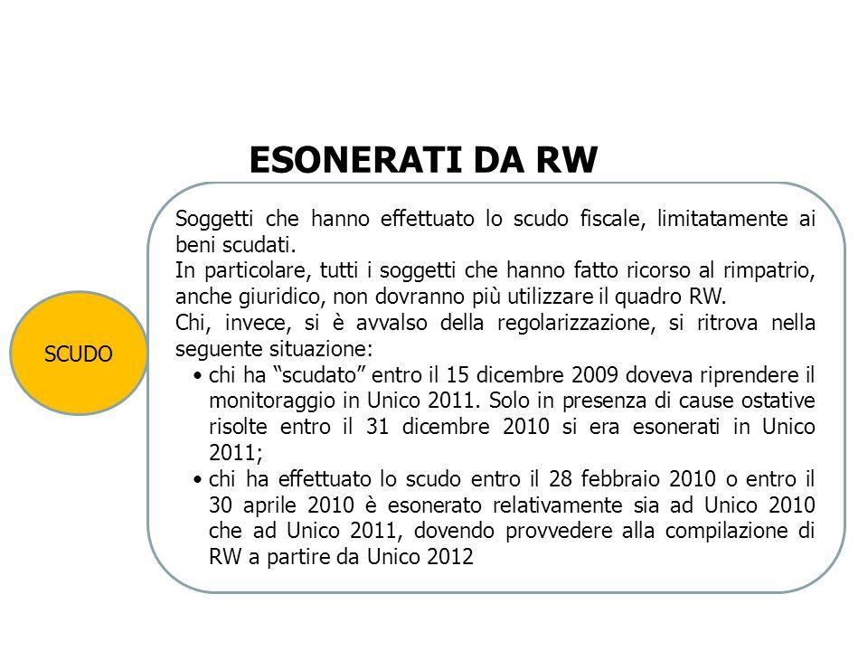 SCUDO Soggetti che hanno effettuato lo scudo fiscale, limitatamente ai beni scudati. In particolare, tutti i soggetti che hanno fatto ricorso al rimpa