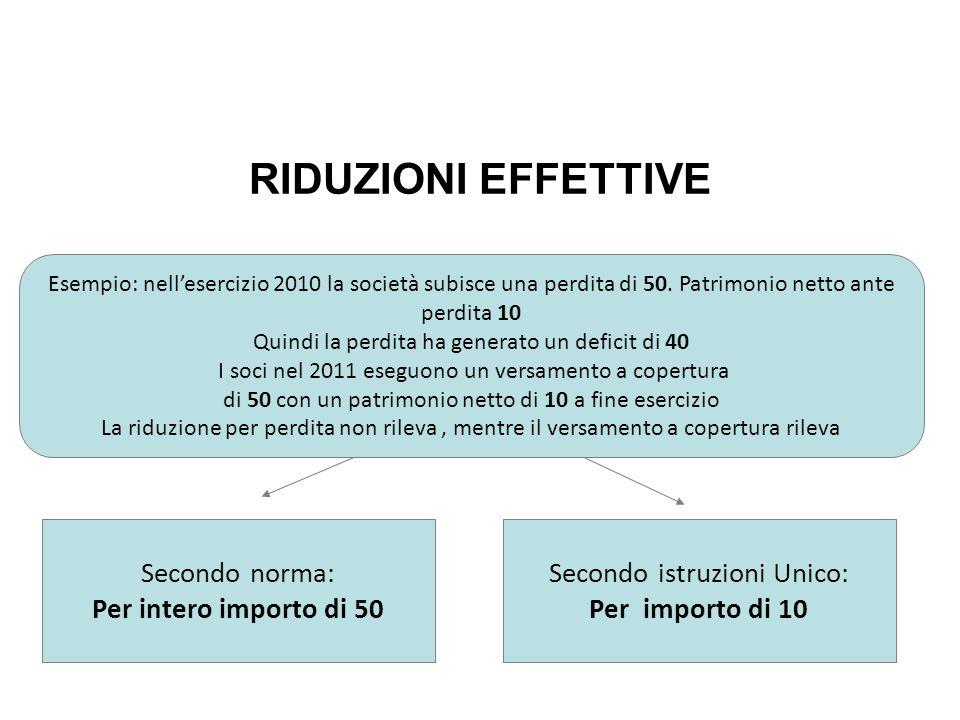 RIDUZIONI EFFETTIVE Secondo norma: Per intero importo di 50 Secondo istruzioni Unico: Per importo di 10 Esempio: nellesercizio 2010 la società subisce una perdita di 50.