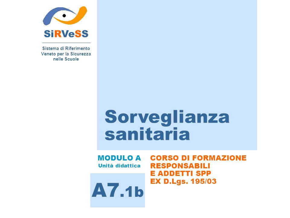 Sorveglianza sanitaria SiRVeSS Sistema di Riferimento Veneto per la Sicurezza nelle Scuole A7.1b MODULO A Unità didattica CORSO DI FORMAZIONE RESPONSA