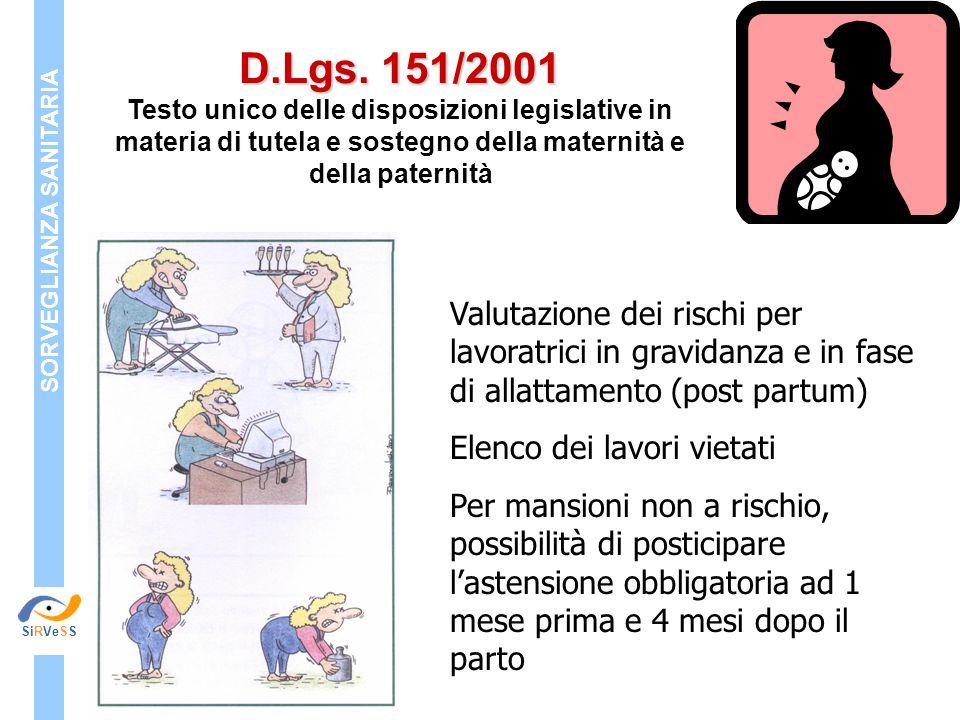 D.Lgs. 151/2001 D.Lgs. 151/2001 Testo unico delle disposizioni legislative in materia di tutela e sostegno della maternità e della paternità Valutazio