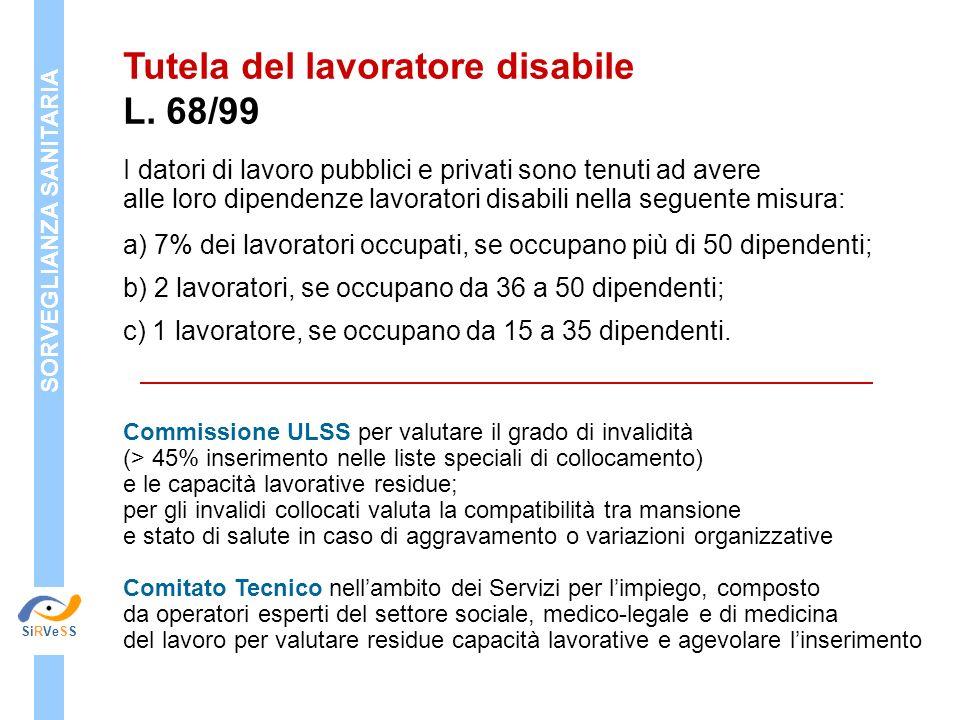 I datori di lavoro pubblici e privati sono tenuti ad avere alle loro dipendenze lavoratori disabili nella seguente misura: a) 7% dei lavoratori occupa