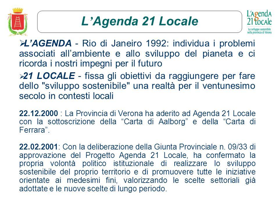 L Agenda 21 Locale LAGENDA - Rio di Janeiro 1992: individua i problemi associati allambiente e allo sviluppo del pianeta e ci ricorda i nostri impegni per il futuro 21 LOCALE - fissa gli obiettivi da raggiungere per fare dello sviluppo sostenibile una realtà per il ventunesimo secolo in contesti locali 22.12.2000 : La Provincia di Verona ha aderito ad Agenda 21 Locale con la sottoscrizione della Carta di Aalborg e della Carta di Ferrara.