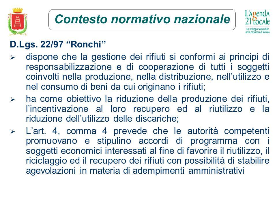 Contesto normativo europeo VI° Programma Comunitario di Azione a favore dellAmbiente (2002-2012) I Principi: chi inquina paga, principio di precauzione, principio di riduzione dellinquinamento alla fonte.
