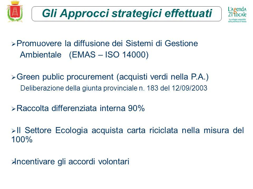 Gli Approcci strategici effettuati Promuovere la diffusione dei Sistemi di Gestione Ambientale (EMAS – ISO 14000) Green public procurement (acquisti verdi nella P.A.) Deliberazione della giunta provinciale n.