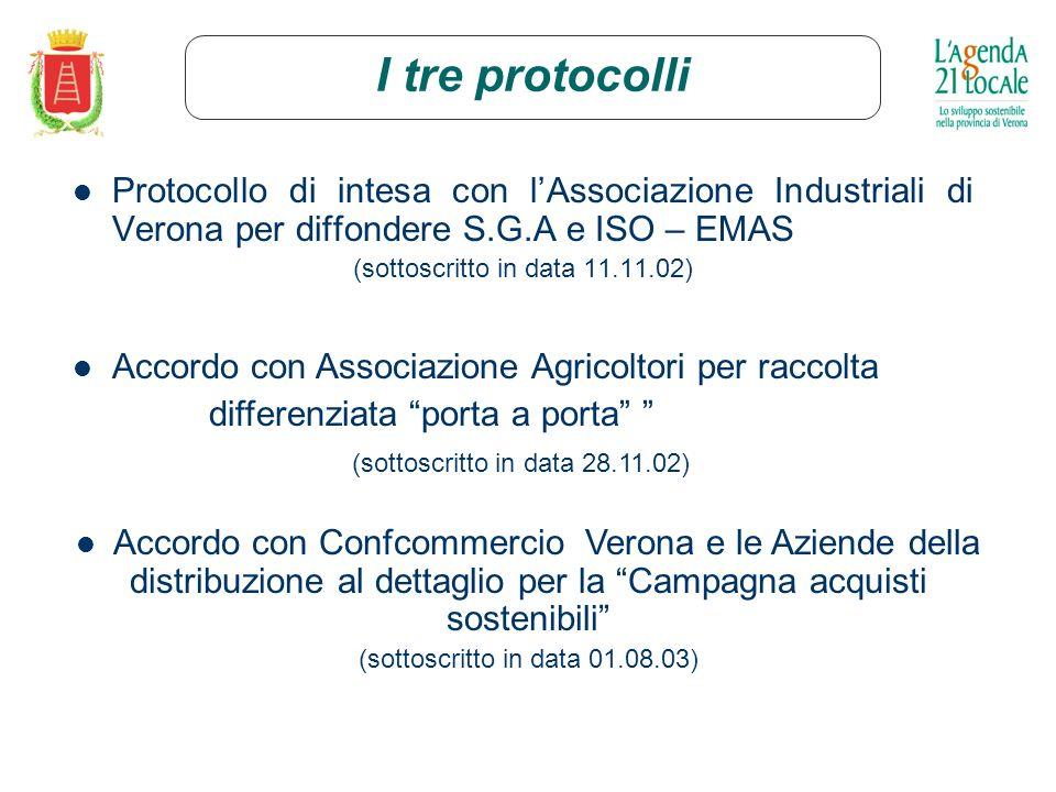 I tre protocolli Protocollo di intesa con lAssociazione Industriali di Verona per diffondere S.G.A e ISO – EMAS (sottoscritto in data 11.11.02) Accordo con Associazione Agricoltori per raccolta differenziata porta a porta (sottoscritto in data 28.11.02) Accordo con Confcommercio Verona e le Aziende della distribuzione al dettaglio per la Campagna acquisti sostenibili (sottoscritto in data 01.08.03)