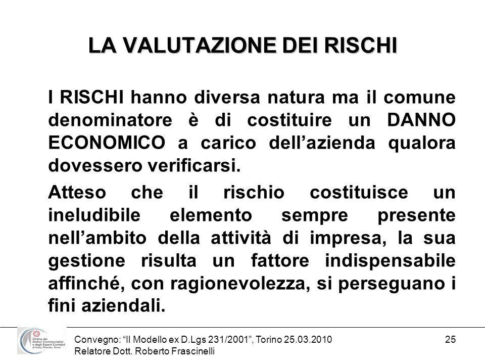 Convegno: Il Modello ex D.Lgs 231/2001, Torino 25.03.2010 Relatore Dott. Roberto Frascinelli 25 LA VALUTAZIONE DEI RISCHI I RISCHI hanno diversa natur