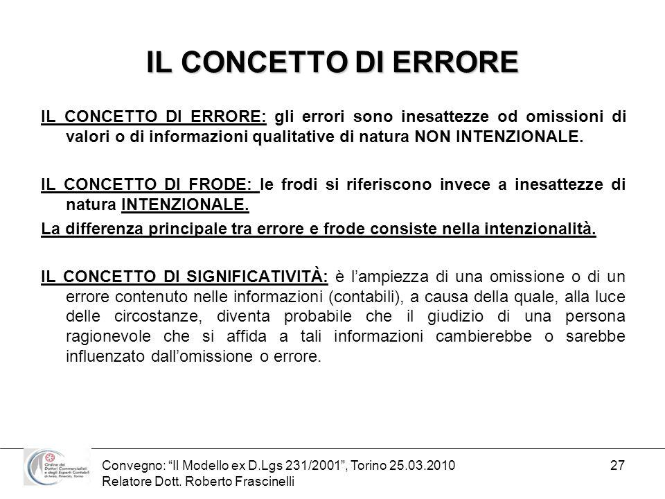 Convegno: Il Modello ex D.Lgs 231/2001, Torino 25.03.2010 Relatore Dott. Roberto Frascinelli 27 IL CONCETTO DI ERRORE IL CONCETTO DI ERRORE: gli error