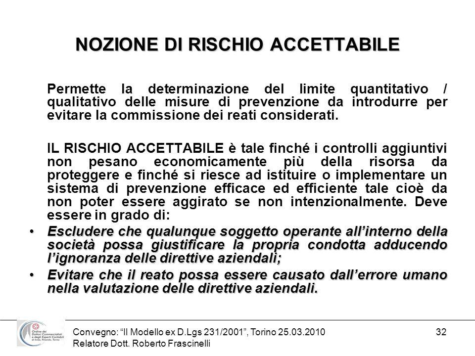 Convegno: Il Modello ex D.Lgs 231/2001, Torino 25.03.2010 Relatore Dott. Roberto Frascinelli 32 NOZIONE DI RISCHIO ACCETTABILE Permette la determinazi