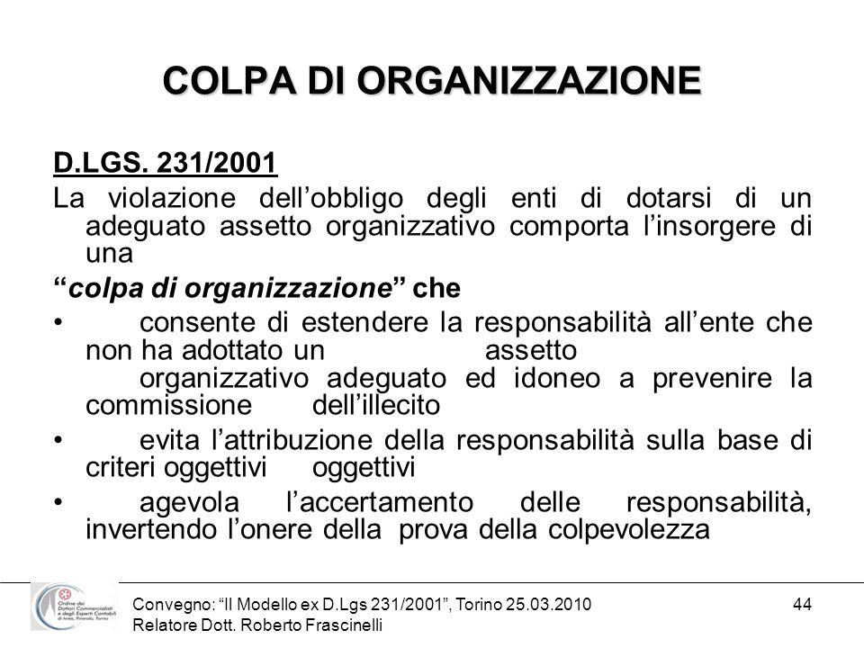 Convegno: Il Modello ex D.Lgs 231/2001, Torino 25.03.2010 Relatore Dott. Roberto Frascinelli 44 COLPA DI ORGANIZZAZIONE D.LGS. 231/2001 La violazione