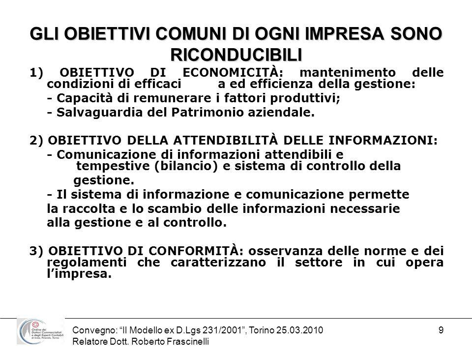Convegno: Il Modello ex D.Lgs 231/2001, Torino 25.03.2010 Relatore Dott. Roberto Frascinelli 9 GLI OBIETTIVI COMUNI DI OGNI IMPRESA SONO RICONDUCIBILI
