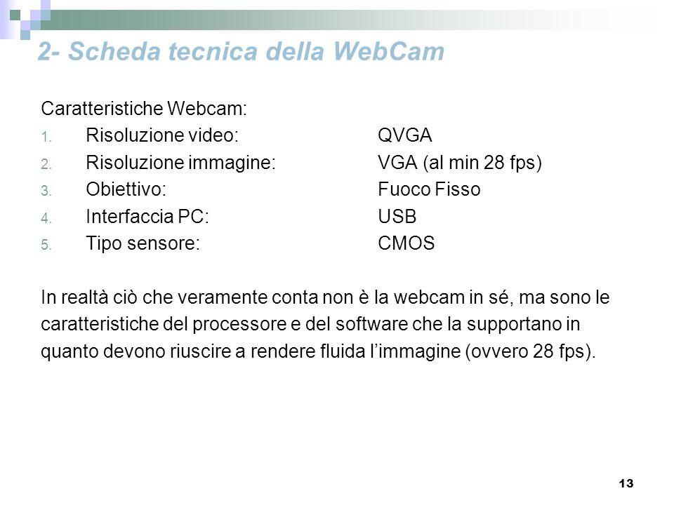13 2- Scheda tecnica della WebCam Caratteristiche Webcam: 1. Risoluzione video:QVGA 2. Risoluzione immagine:VGA (al min 28 fps) 3. Obiettivo:Fuoco Fis