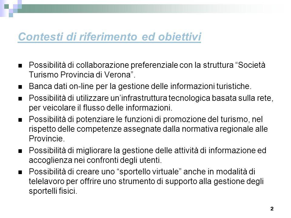 2 Contesti di riferimento ed obiettivi Possibilità di collaborazione preferenziale con la struttura Società Turismo Provincia di Verona. Banca dati on