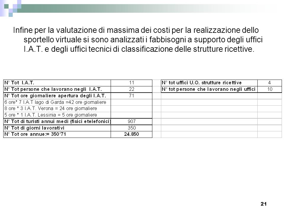 21 Infine per la valutazione di massima dei costi per la realizzazione dello sportello virtuale si sono analizzati i fabbisogni a supporto degli uffic