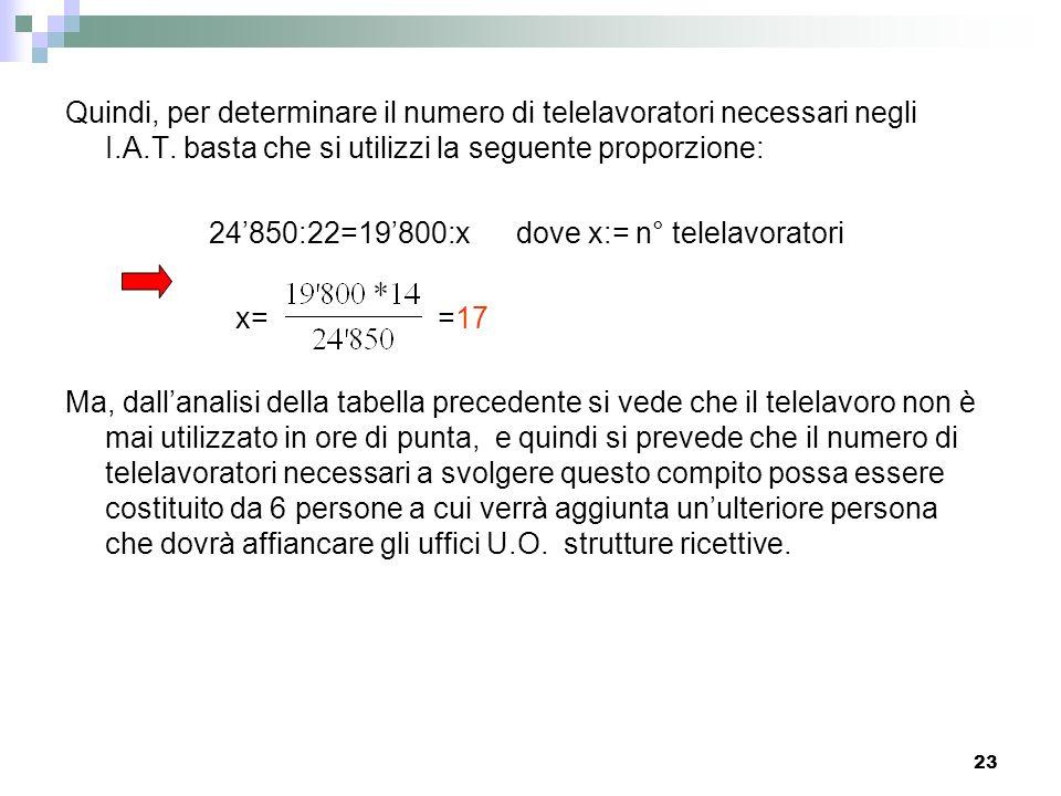 23 Quindi, per determinare il numero di telelavoratori necessari negli I.A.T. basta che si utilizzi la seguente proporzione: 24850:22=19800:x dove x:=