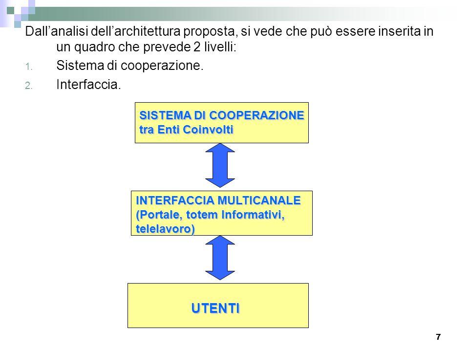 7 Dallanalisi dellarchitettura proposta, si vede che può essere inserita in un quadro che prevede 2 livelli: 1. Sistema di cooperazione. 2. Interfacci