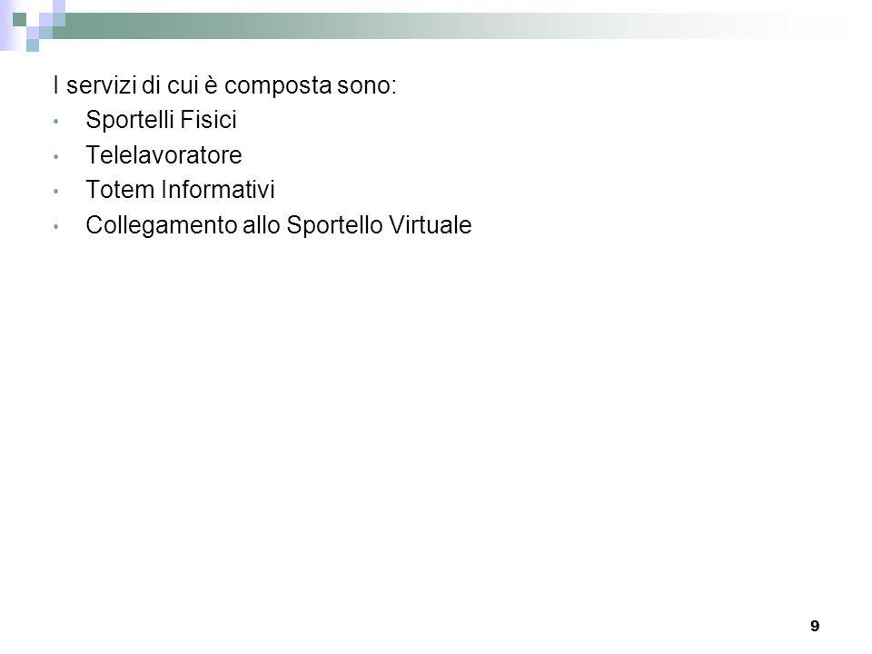 9 I servizi di cui è composta sono: Sportelli Fisici Telelavoratore Totem Informativi Collegamento allo Sportello Virtuale