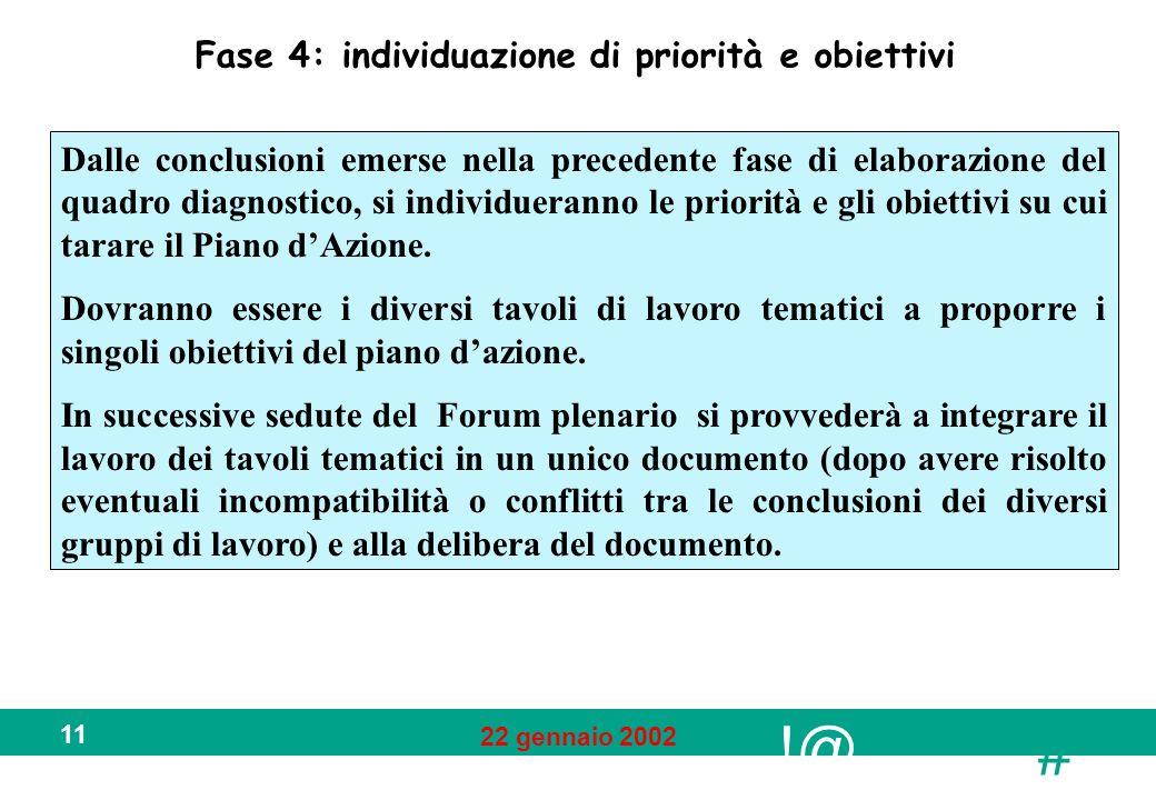 !@ # 22 gennaio 2002 11 Fase 4: individuazione di priorità e obiettivi Dalle conclusioni emerse nella precedente fase di elaborazione del quadro diagnostico, si individueranno le priorità e gli obiettivi su cui tarare il Piano dAzione.