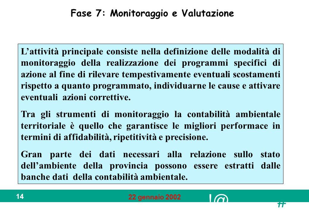 !@ # 22 gennaio 2002 14 Fase 7: Monitoraggio e Valutazione Lattività principale consiste nella definizione delle modalità di monitoraggio della realiz