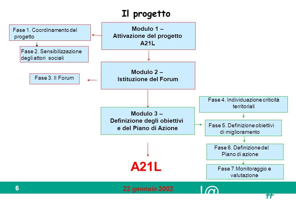 !@ # 22 gennaio 2002 6 Modulo 1 – Attivazione del progetto A21L Modulo 2 – Istituzione del Forum Fase 1. Coordinamento del progetto Fase 2. Sensibiliz
