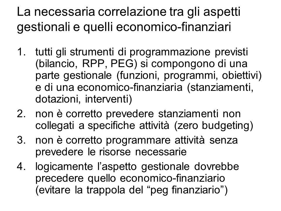 La necessaria correlazione tra gli aspetti gestionali e quelli economico-finanziari 1.tutti gli strumenti di programmazione previsti (bilancio, RPP, PEG) si compongono di una parte gestionale (funzioni, programmi, obiettivi) e di una economico-finanziaria (stanziamenti, dotazioni, interventi) 2.non è corretto prevedere stanziamenti non collegati a specifiche attività (zero budgeting) 3.non è corretto programmare attività senza prevedere le risorse necessarie 4.logicamente laspetto gestionale dovrebbe precedere quello economico-finanziario (evitare la trappola del peg finanziario)