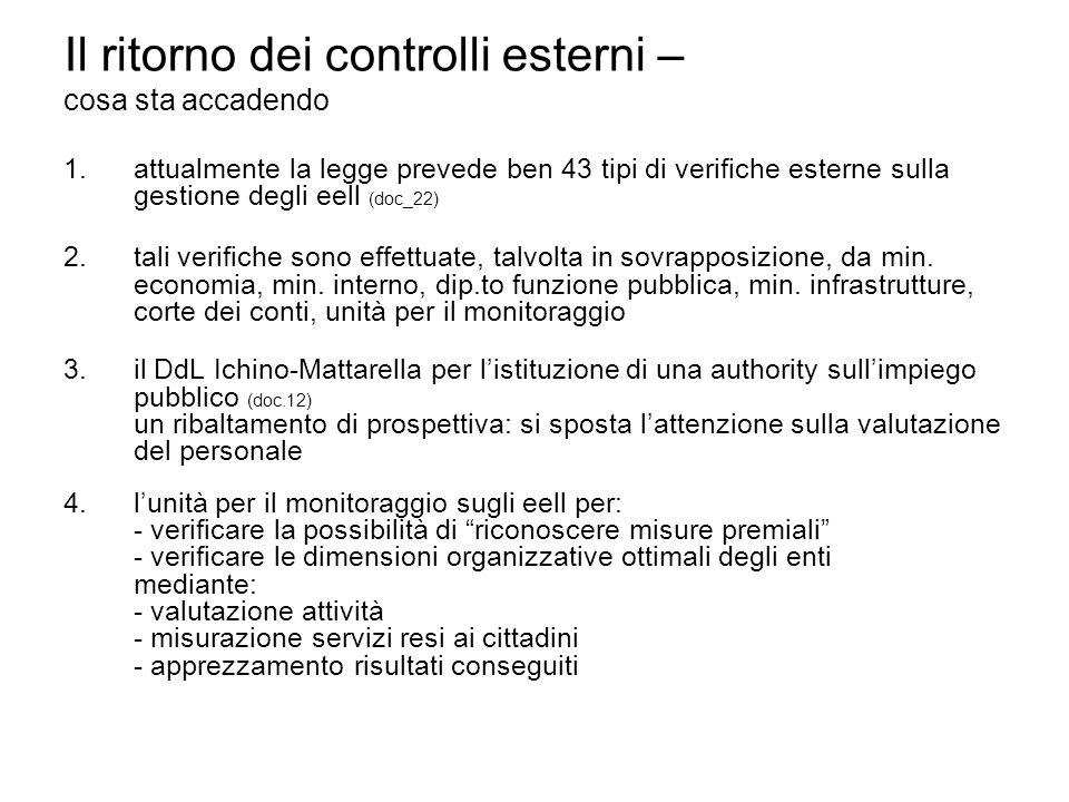 Il ritorno dei controlli esterni – cosa sta accadendo 1.attualmente la legge prevede ben 43 tipi di verifiche esterne sulla gestione degli eell (doc_22) 2.tali verifiche sono effettuate, talvolta in sovrapposizione, da min.