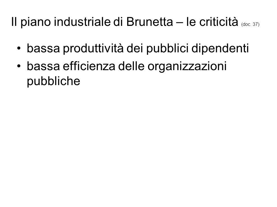 Il piano industriale di Brunetta – le criticità (doc.