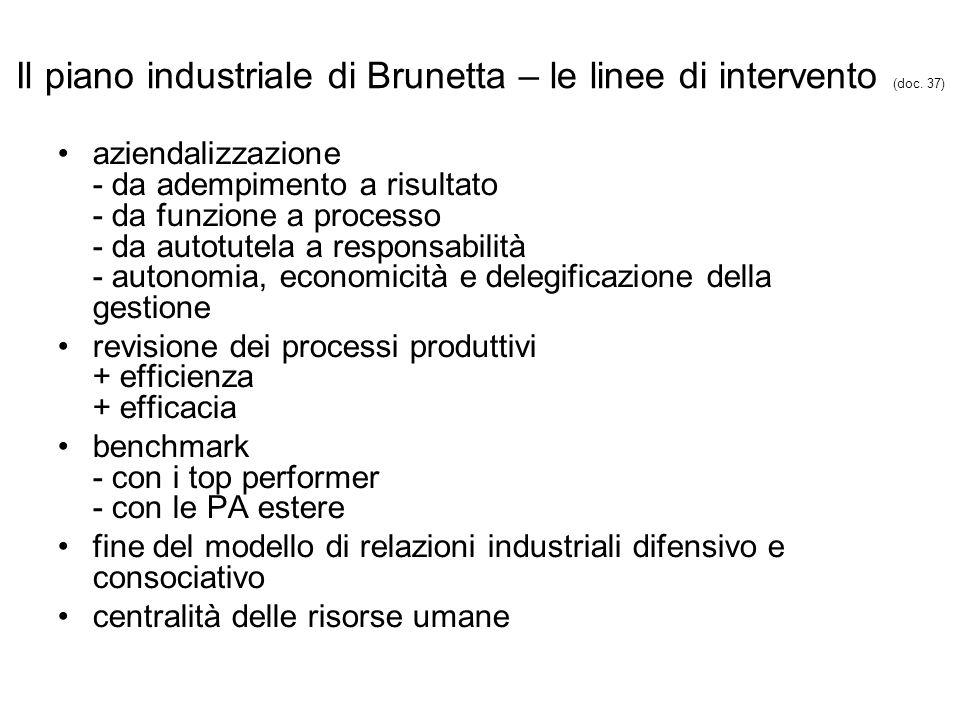 Il piano industriale di Brunetta – le linee di intervento (doc.