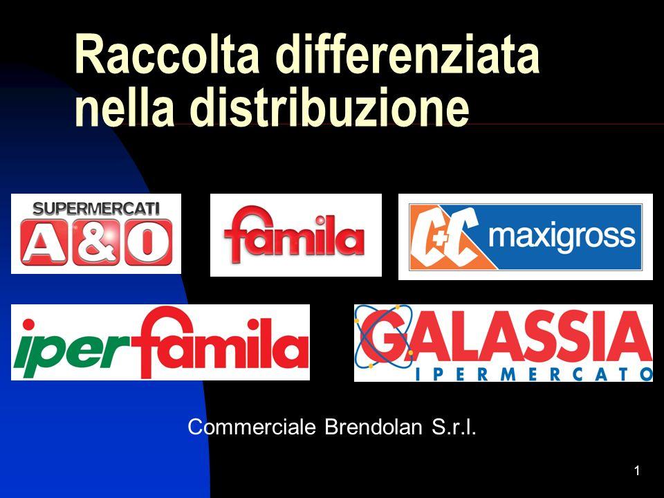 1 Raccolta differenziata nella distribuzione Commerciale Brendolan S.r.l.