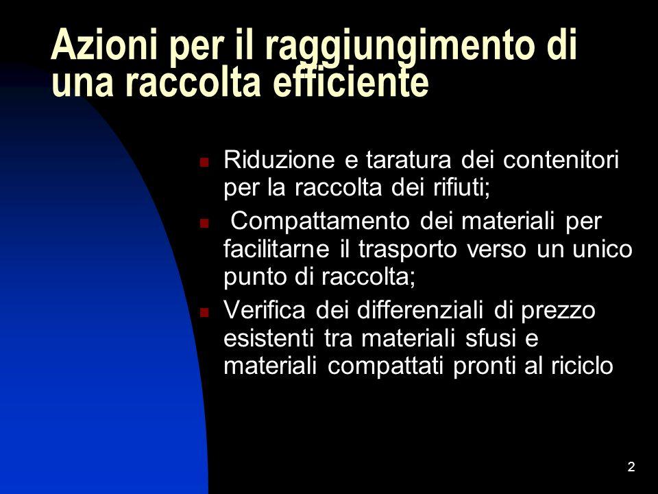 2 Azioni per il raggiungimento di una raccolta efficiente Riduzione e taratura dei contenitori per la raccolta dei rifiuti; Compattamento dei material