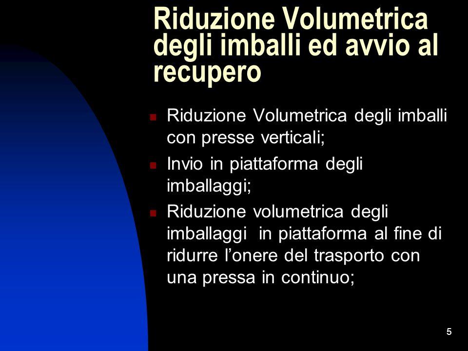 5 Riduzione Volumetrica degli imballi ed avvio al recupero Riduzione Volumetrica degli imballi con presse verticali; Invio in piattaforma degli imball