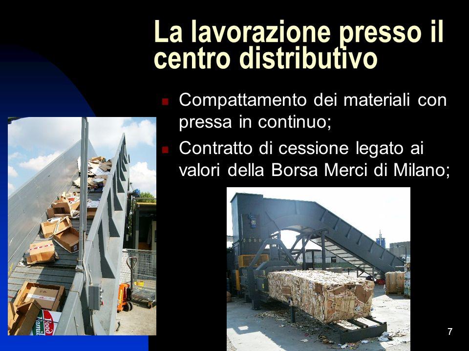 7 La lavorazione presso il centro distributivo Compattamento dei materiali con pressa in continuo; Contratto di cessione legato ai valori della Borsa