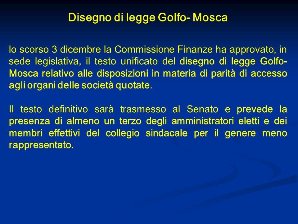 Disegno di legge Golfo- Mosca lo scorso 3 dicembre la Commissione Finanze ha approvato, in sede legislativa, il testo unificato del disegno di legge G