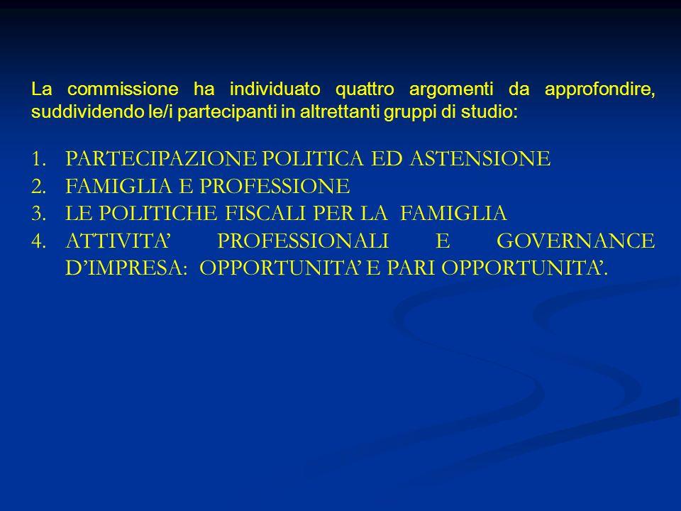 La commissione ha individuato quattro argomenti da approfondire, suddividendo le/i partecipanti in altrettanti gruppi di studio: 1.PARTECIPAZIONE POLI