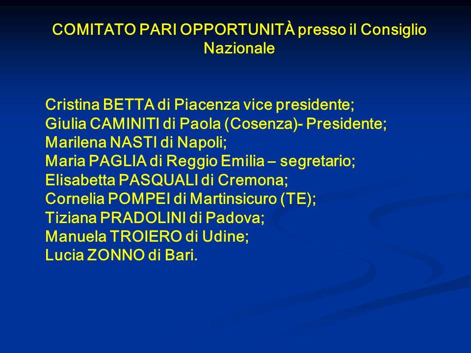 COMITATO PARI OPPORTUNITÀ presso il Consiglio Nazionale Cristina BETTA di Piacenza vice presidente; Giulia CAMINITI di Paola (Cosenza)- Presidente; Ma