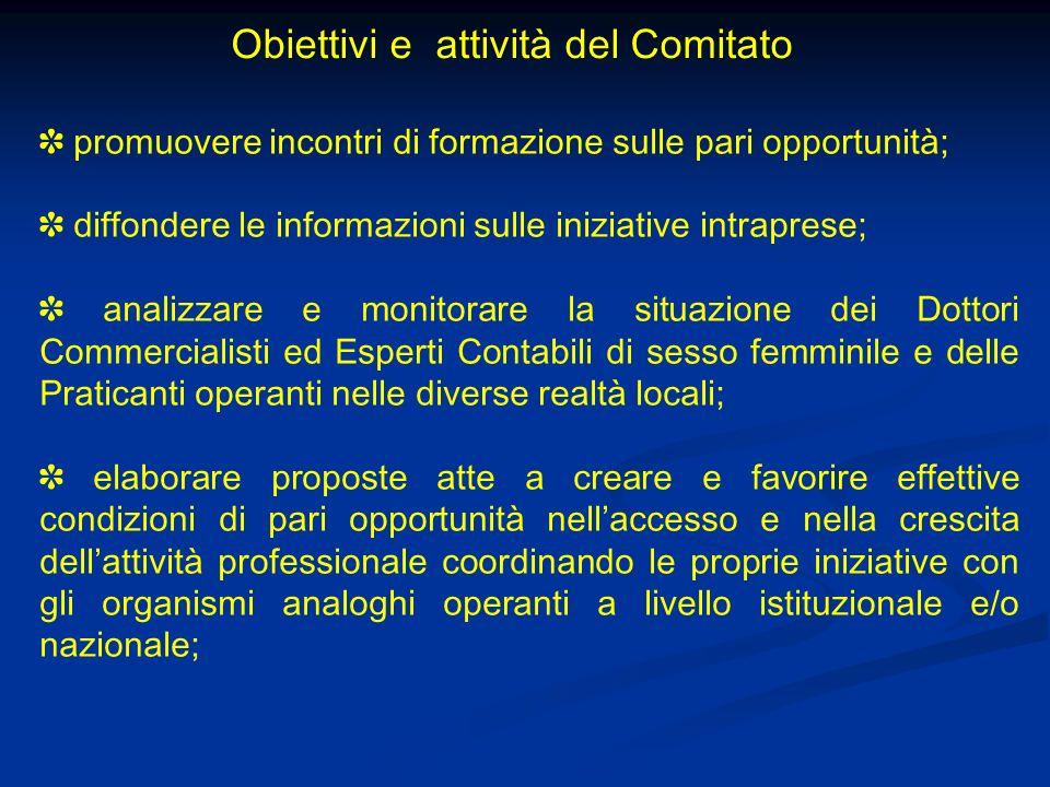 Obiettivi e attività del Comitato promuovere incontri di formazione sulle pari opportunità; diffondere le informazioni sulle iniziative intraprese; an