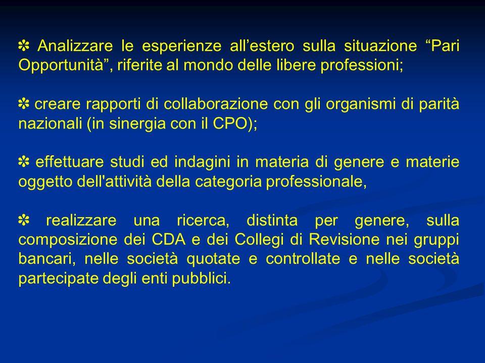 Analizzare le esperienze allestero sulla situazione Pari Opportunità, riferite al mondo delle libere professioni; creare rapporti di collaborazione co